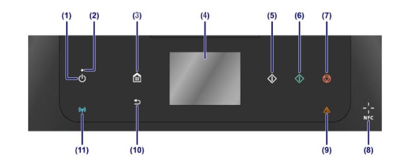 MG7550 panel.jpg