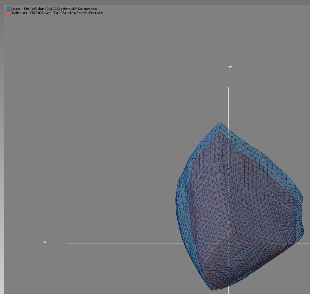 OEM VS PrecisionColors Plain.PNG